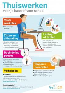 infographic thuiswerken